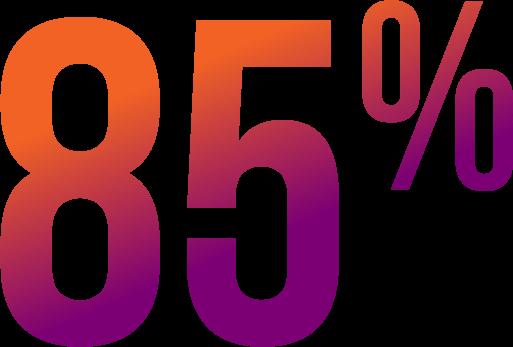 Improve MTTR 85%