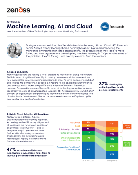 451 Research: Key Trends in Machine Learning, AI and Cloud