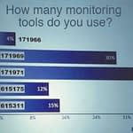 gartner IT summit tools stats