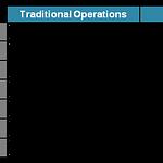 Big_Operations