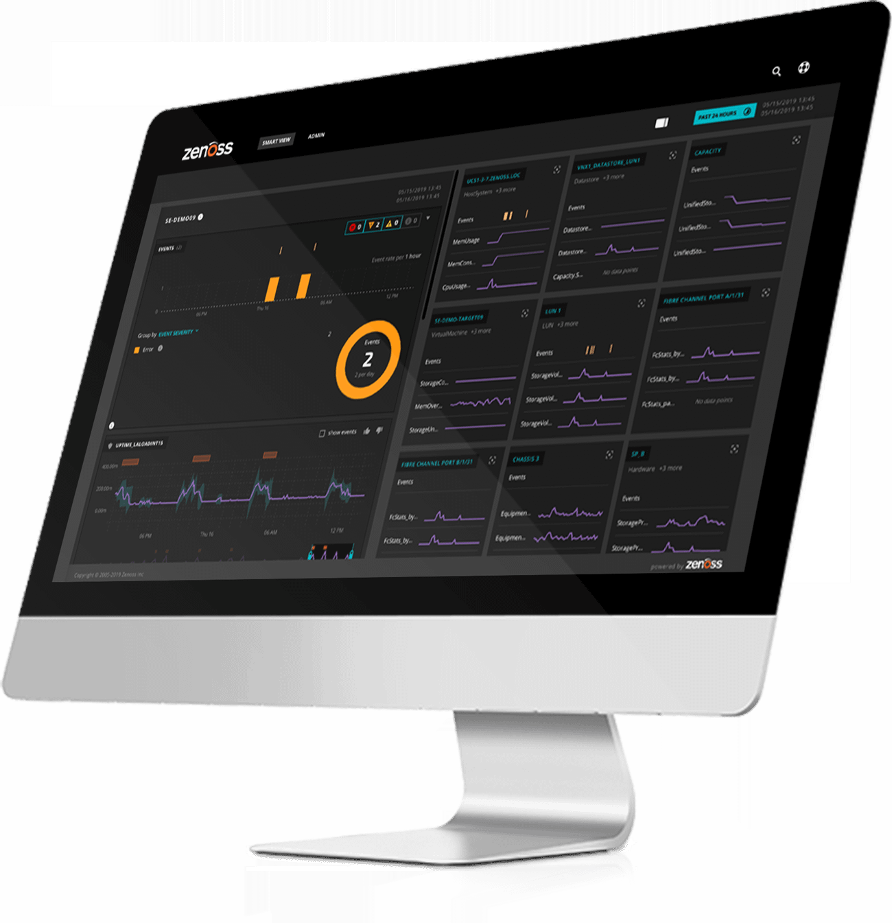 Zenoss Dashboard