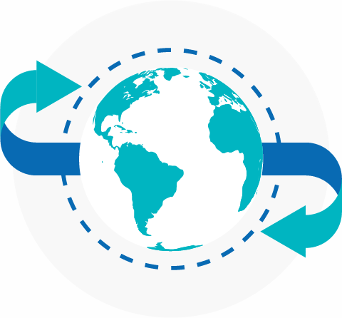 Zenoss Solutions - Service Providers
