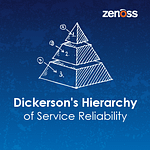 Dickerson's Hierarchy of Service Reliability